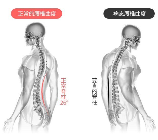 科技改变健康,多功能智能腰椎按摩器-颈养
